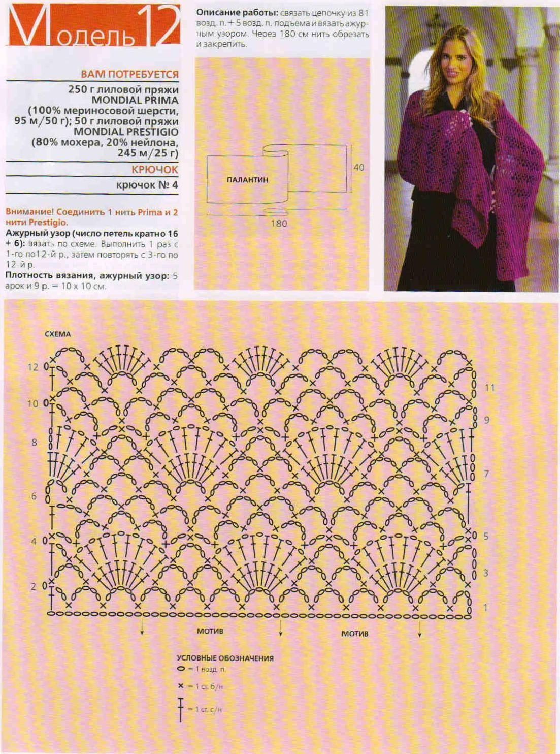 Вязаные шарфы крючком со схемами и описанием фото