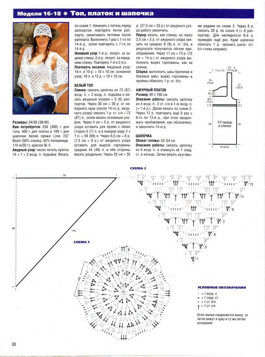 Вязание крючком ленточного кружева с описанием вязания