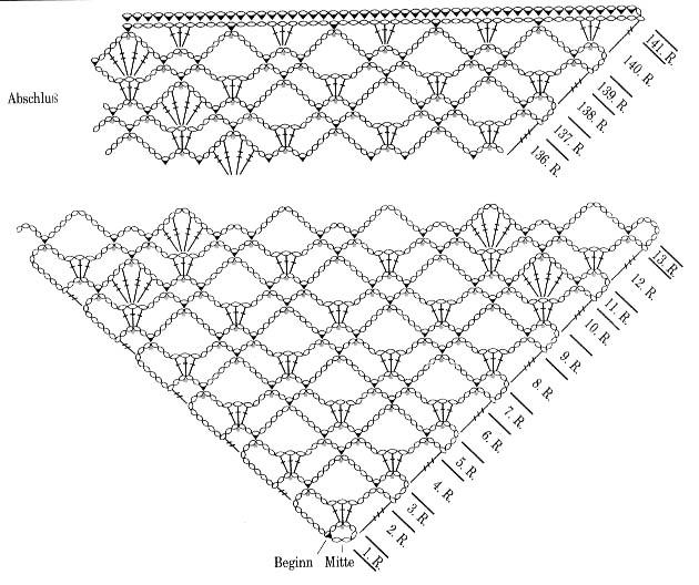 Вязания крючком шали