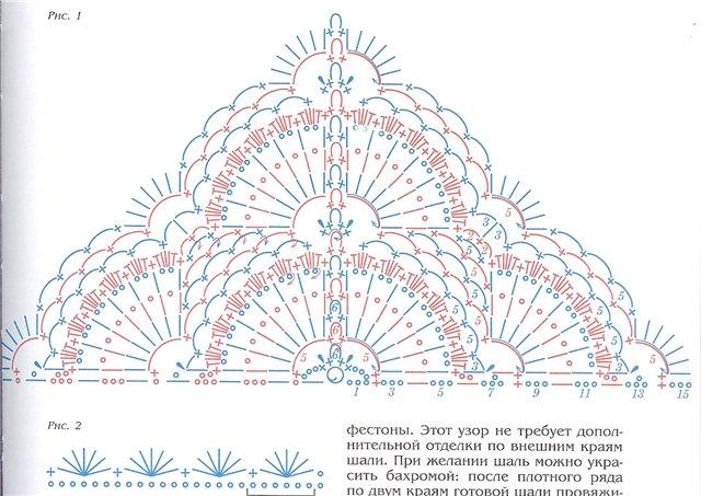 Схема узор веер для шали крючком схемы