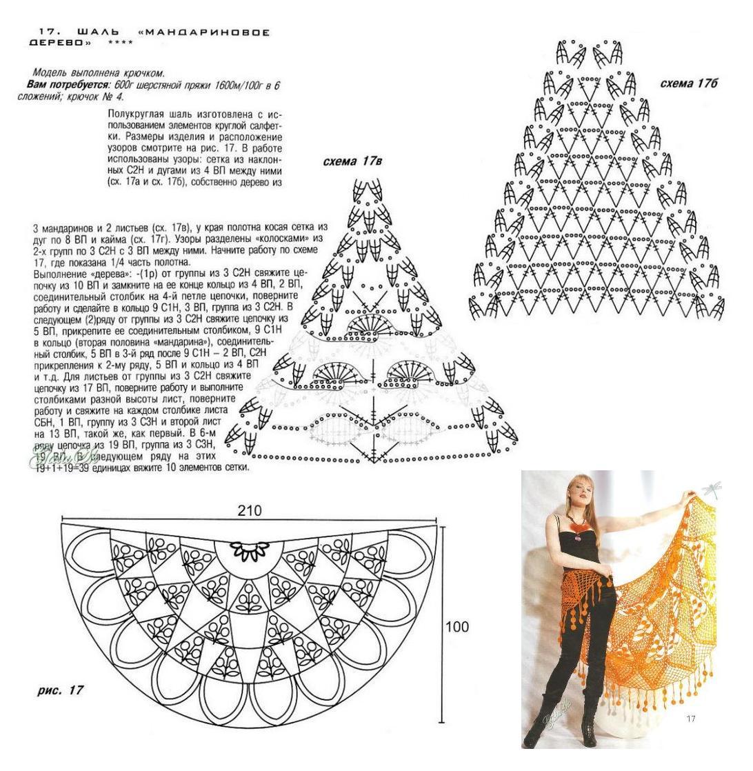 Накидка на стул своими руками: схема вязания коврика крючком 57