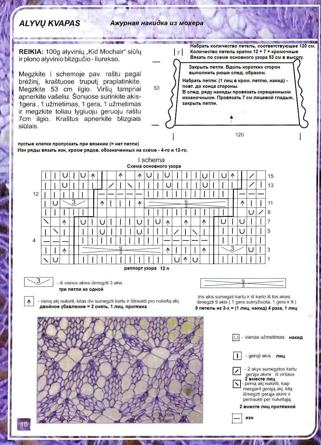 Как связать шаль спицами из мохера схема и описание