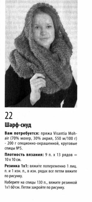 шарфы метки вязание спицами снуд шарф.