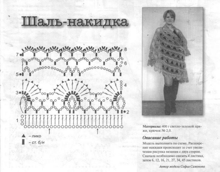 Вязание крючком палантины накидки шали и схемы  34